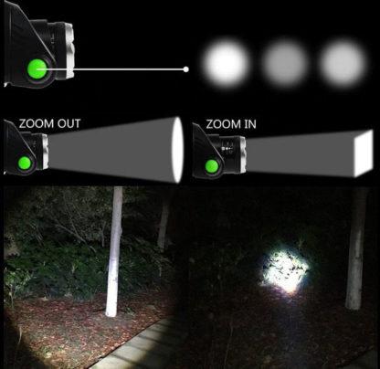 Lampe frontale zoom ajustable très puissante